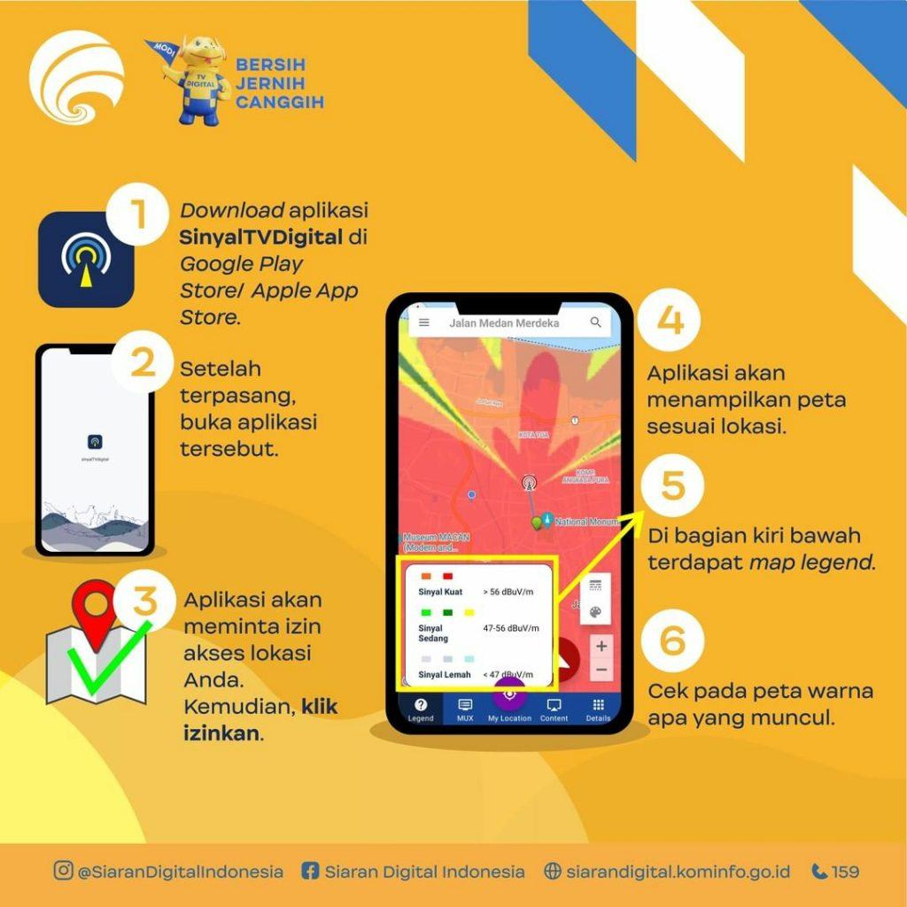Cara Cek Sinyal Digital (Sumber: Instagram Siaran DIgital Indonesia)